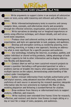 CCSS ELA Writing Standards Poster 9-10
