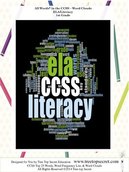 CCSS ELA/Literacy All Words Word List and Frequency - 1st Grade