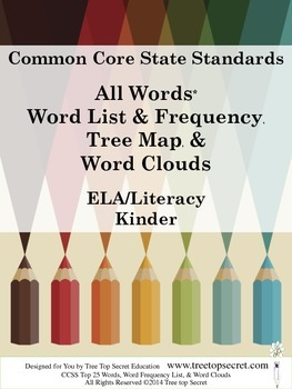 CCSS ELA/Literacy All Words Word List and Frequency - Kinder