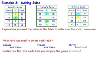 CCSS EngageNY M1 L11 Comparing Ratios Using Ratio Tables SMART Board Lesson