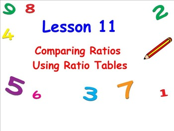 CCSS EngageNY M1 L11 Comparing Ratios Using Ratio Tables S