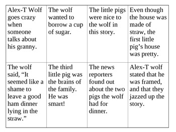 Fact or Opinion- Alex T-Wolf Is At It Again!