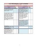 CCSS First Grade Math Standards Quick Checklist