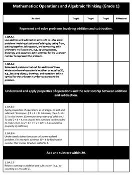 CCSS First Grade Standard Checklist
