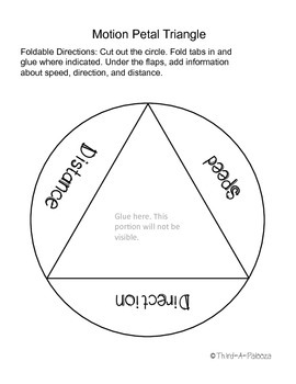 CCSS Force & Motion pack: 2 close reading passages, foldables, graphic organizer