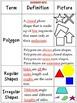 CCSS Geometry Glossary