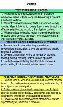 CCSS Goal-Writing Tool for Special Educators: ELA Grades K-5