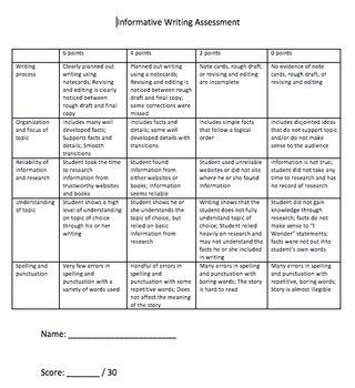 CCSS Informative Writing Assessment Scoring Guide, Grade 5