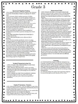 CCSS K-5 Math Easy Reference Guide