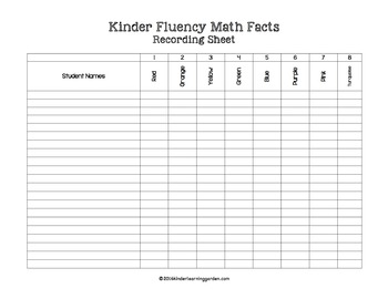 CCSS Kinder Fluency Math Facts Ring