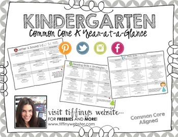 Kindergarten Common Core Year at a Glance Language Arts & Math CCSS Pacing Guide