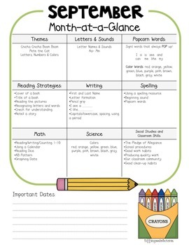 CCSS Kindergarten Month at a Glance Language Arts & Math Common Core Guide