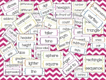CCSS Kindergarten Math Vocabulary Word Wall Cards AND Picture/Definition Cards