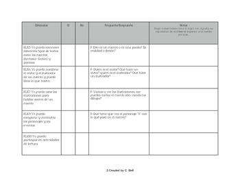 CCSS Kindergarten Reading assessment. CCSS Test LECTURA