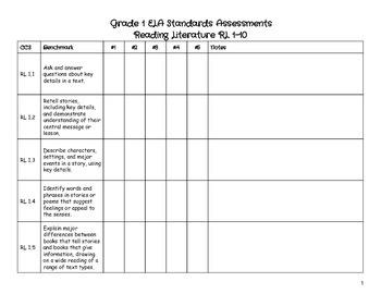Reading/Language Arts Standards Checklist - first grade