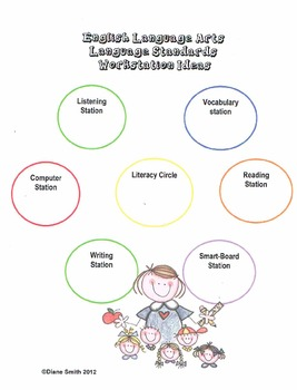 CCSS: Language Journal