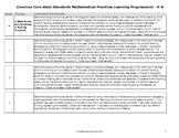 CCSS Learning Progression K-8 - Mathematical Practices