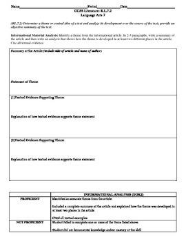 CCSS Literature: Formative Bundle RI7.1-7.10