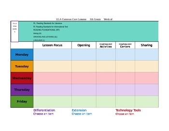 CCSS Mac Version TKES Lesson Plan Template Fifth Grade -GA Science included