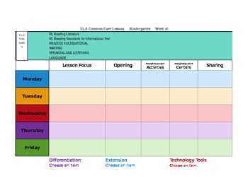 CCSS Mac Version TKES Lesson Plan Template Kindergarten -GA Science included