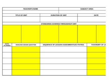 CCSS/ Marzano ELA Unit Planing 3rd -5th  Template