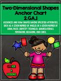 CCSS Math 2.GA.1 Two-Dimensional Shapes Anchor Chart & Printable