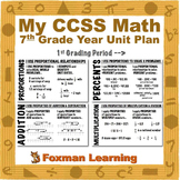 7th Grade Math Cirrculum Plan--CCSS Common Core Middle School