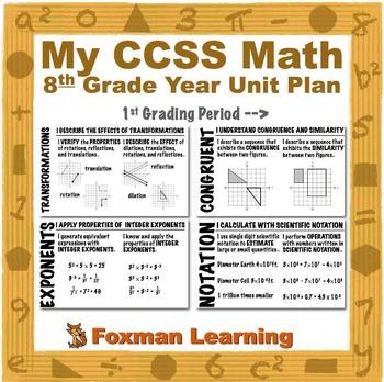 8th Grade Math Cirrculum Plan--CCSS Common Core Middle School