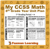 8th Grade Math Cirrculum Plan--CCSS Common Core Middle School