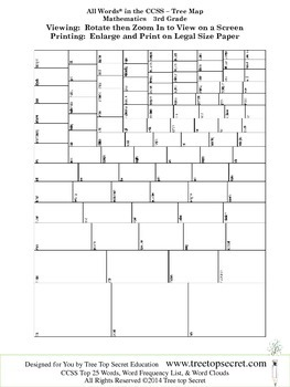 CCSS Math All Words Word List and Frequency - 3rd Grade