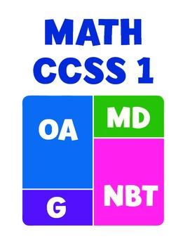 CCSS Math Bulletin Board Grade 1