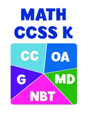 CCSS Math K Bulletin Board