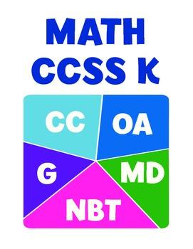 CCSS Math K Bulletin Board