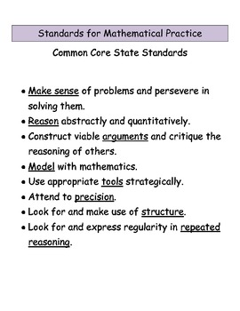 CCSS Math Models