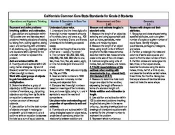 CCSS Math Standards for California - Grade 2