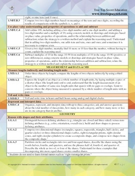 CCSS Math Table of Standards - 1st Grade