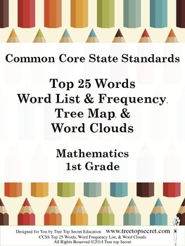 CCSS Math Top 25 Word List and Frequency - 1st Grade