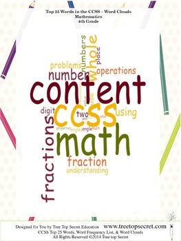 CCSS Math Top 25 Word List and Frequency - 4th Grade