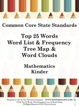 CCSS Math Top 25 Word List and Frequency - Kinder