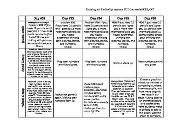 CCSS Math Unit 3
