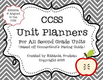 CCSS Math Unit Planners - Editable