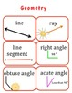 CCSS Math Vocabulary Cards and Activities