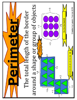 CCSS: Mathematics General Concepts Posters