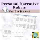 Personal Narrative Assessment Rubric Grades 4-8