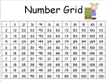 CCSS Number Grid 1-120