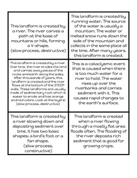 CCSS (Ohio) Science - Vocabulary Match Cards for Landforms Created by Rivers