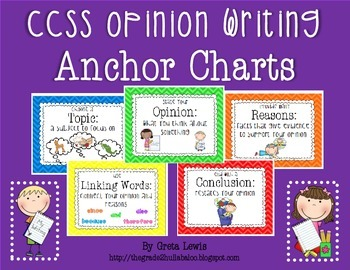 CCSS Opinion Writing Anchor Charts