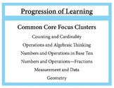CCSS Progression of Learning K-5 Math Common Core Focus Clusters