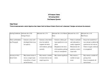 CCSS RH 9-12.1 (Grading Rubric) Anlyze and eval Key Doctr.