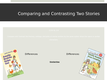 CCSS RL.3.9 - Introduction to Comparing & Contrasting Two Stories